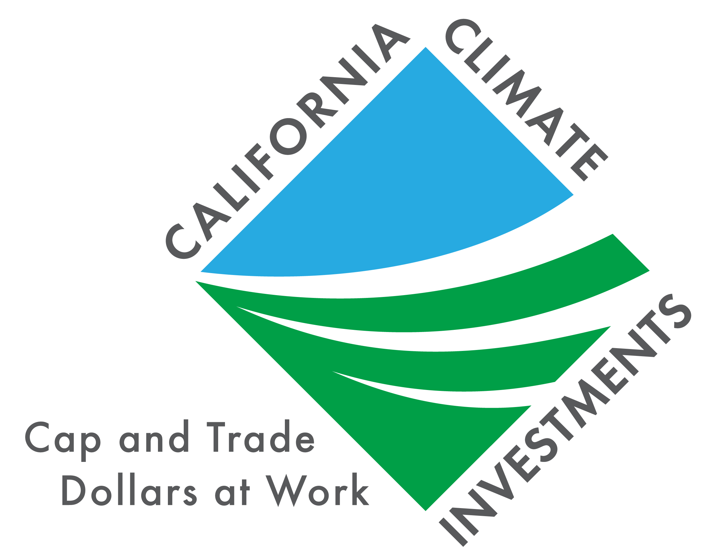 California Climate Investments